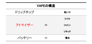 vape-stracture