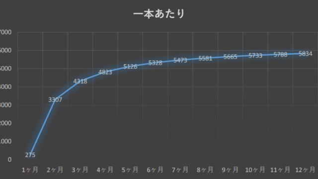 graph-cbd